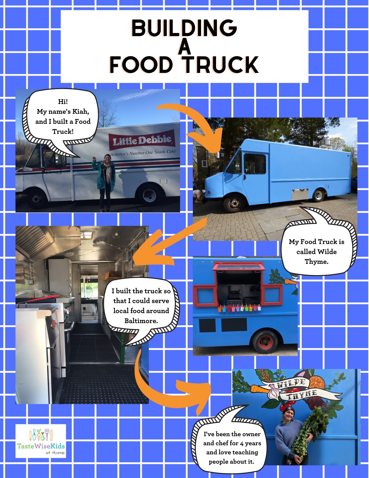 Building a Food Truck pg 1